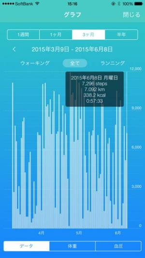 iPhone、iPadアプリ「歩数計 Walker M7 - M14」のスクリーンショット 4枚目