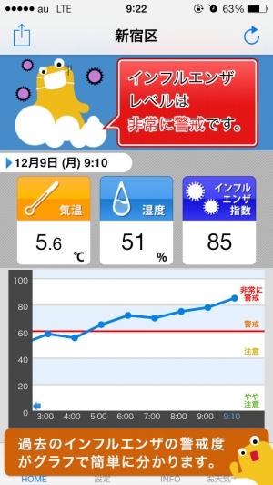 iPhone、iPadアプリ「インフルエンザアラート: お天気ナビゲータ」のスクリーンショット 3枚目