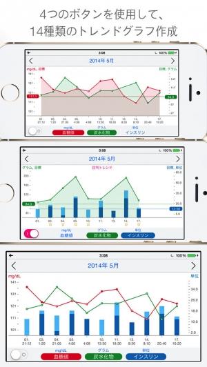 iPhone、iPadアプリ「血糖手帳 - Diabetes Passport」のスクリーンショット 2枚目