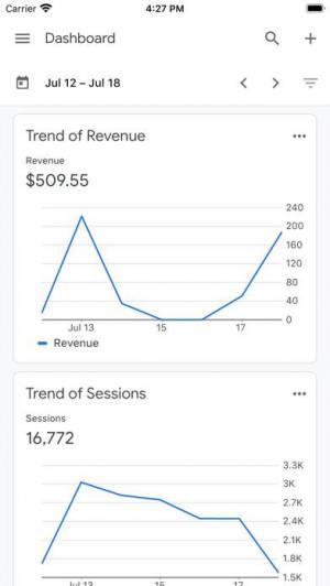 iPhone、iPadアプリ「Google Analytics」のスクリーンショット 3枚目