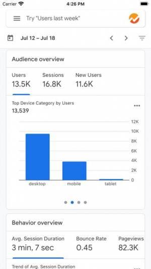 iPhone、iPadアプリ「Google Analytics」のスクリーンショット 2枚目