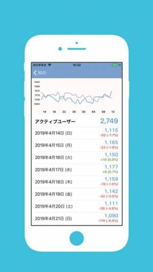iPhone、iPadアプリ「AnalyticsPM」のスクリーンショット 3枚目