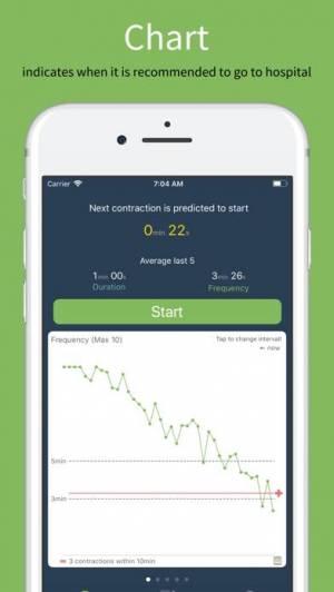 iPhone、iPadアプリ「Birth Contraction Timer」のスクリーンショット 1枚目