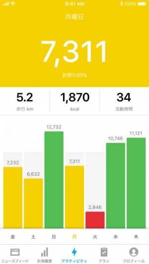 iPhone、iPadアプリ「Runtastic Steps 歩数計」のスクリーンショット 5枚目