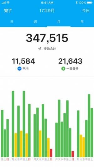 iPhone、iPadアプリ「Runtastic Steps 歩数計」のスクリーンショット 3枚目
