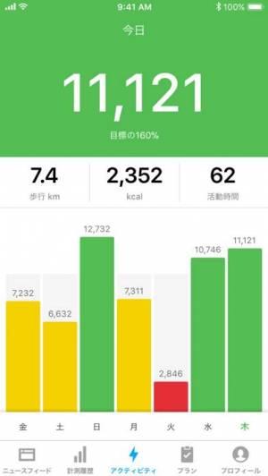 iPhone、iPadアプリ「Runtastic Steps 歩数計」のスクリーンショット 1枚目