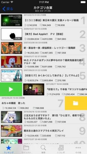 iPhone、iPadアプリ「nicoli for ニコニコ動画」のスクリーンショット 1枚目