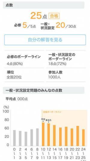 iPhone、iPadアプリ「看護師国家試験4000問 看護roo!&さわ研究所」のスクリーンショット 5枚目