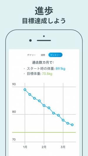 iPhone、iPadアプリ「YAZIO (ヤジオ) カロリー計算、ダイエット 体重 記録」のスクリーンショット 5枚目