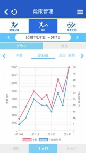 iPhone、iPadアプリ「「お薬手帳プラス」日本調剤の電子お薬手帳」のスクリーンショット 5枚目