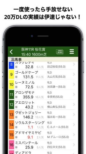 iPhone、iPadアプリ「MyKeiba - JRAネット競馬(IPAT)対応アプリ」のスクリーンショット 1枚目