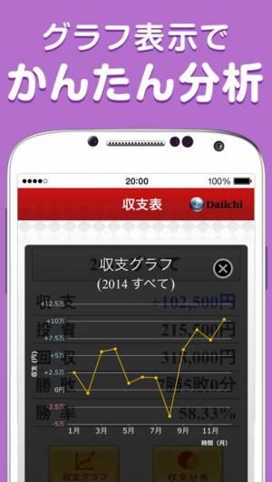 iPhone、iPadアプリ「Daiichiパチンコ・パチスロ収支帳~使いやすさNo.1の収支帳アプリ~」のスクリーンショット 4枚目