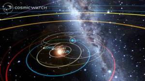 iPhone、iPadアプリ「Cosmic-Watch」のスクリーンショット 4枚目