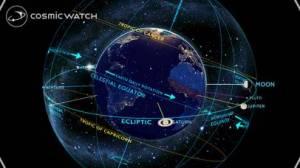 iPhone、iPadアプリ「Cosmic-Watch」のスクリーンショット 5枚目