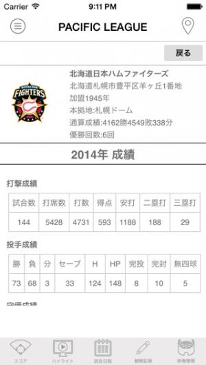 iPhone、iPadアプリ「パ・リーグアプリ(プロ野球)」のスクリーンショット 4枚目