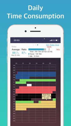 iPhone、iPadアプリ「Focus Timer : フォーカスタイマー」のスクリーンショット 3枚目