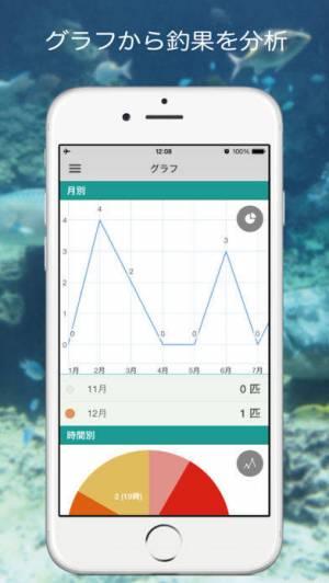 iPhone、iPadアプリ「FISHPOCKET - お魚長さ計測アプリ」のスクリーンショット 3枚目