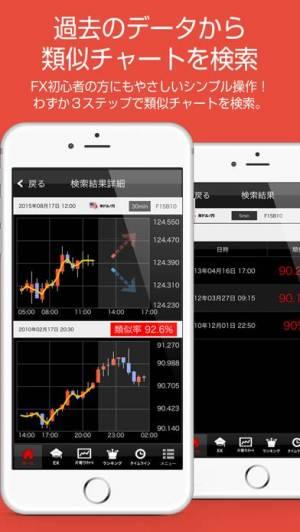 iPhone、iPadアプリ「FX(為替)類似チャート検索 Wips 〜値動き予想の比較・分析に〜」のスクリーンショット 1枚目
