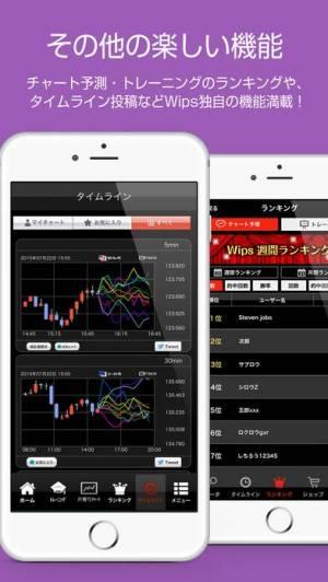 iPhone、iPadアプリ「FX(為替)類似チャート検索 Wips 〜値動き予想の比較・分析に〜」のスクリーンショット 5枚目