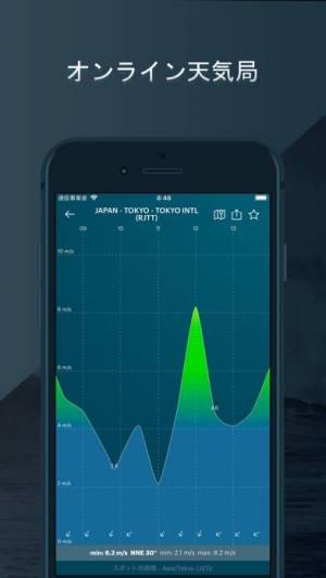 iPhone、iPadアプリ「WINDY: 天気予報 - 風予報、風速」のスクリーンショット 5枚目
