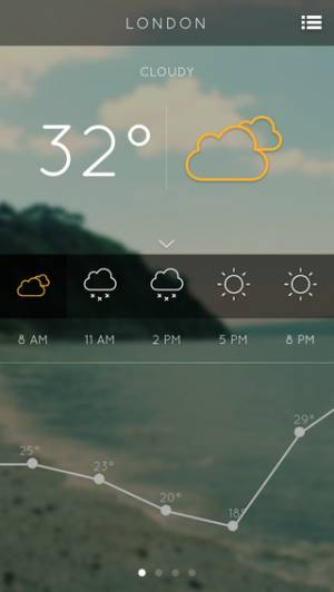 iPhone、iPadアプリ「Local City Weather Report - Daily Weather Forecast Updates Instantly..!!」のスクリーンショット 5枚目