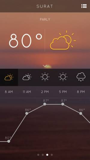 iPhone、iPadアプリ「Local City Weather Report - Daily Weather Forecast Updates Instantly..!!」のスクリーンショット 3枚目