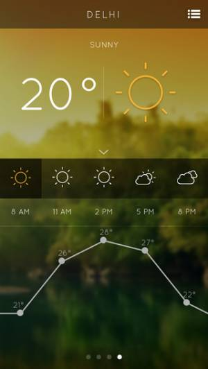 iPhone、iPadアプリ「Local City Weather Report - Daily Weather Forecast Updates Instantly..!!」のスクリーンショット 2枚目