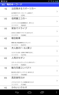 Androidアプリ「GAZOO 中古車探し」のスクリーンショット 3枚目