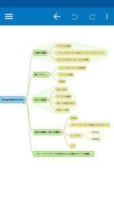 「SimpleMind Lite - Intuitive Mind Mapping」のスクリーンショット 1枚目