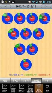 「ボウリングスコアラー ~ボウリングスコア管理&解析ソフト~」のスクリーンショット 3枚目