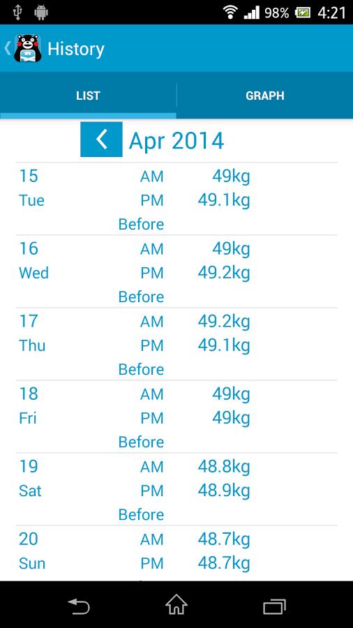 「くまモンで体重管理 - 人気のダイエットサポートアプリ」のスクリーンショット 3枚目