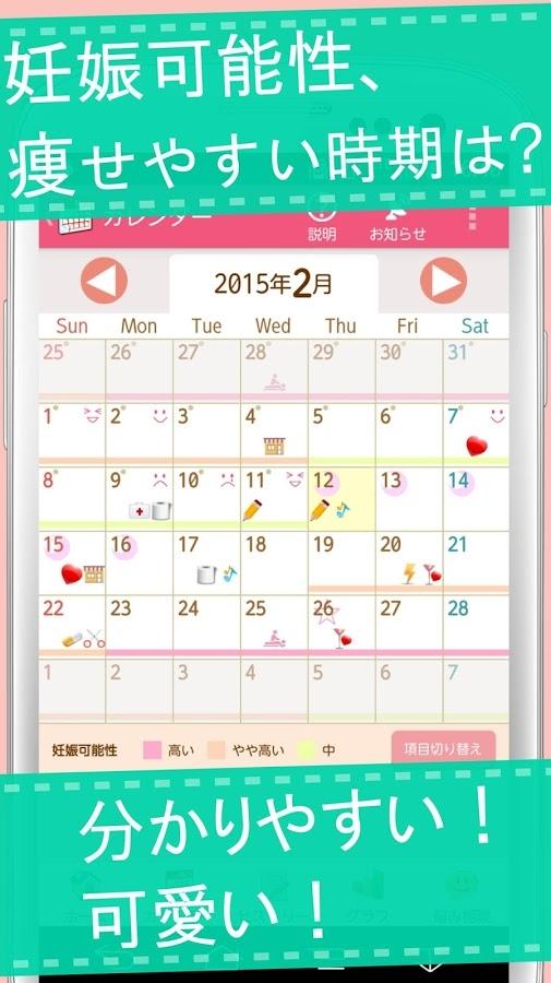 「生理日予測、排卵日予測の可愛いカレンダー『るんるん手帳』無料」のスクリーンショット 3枚目