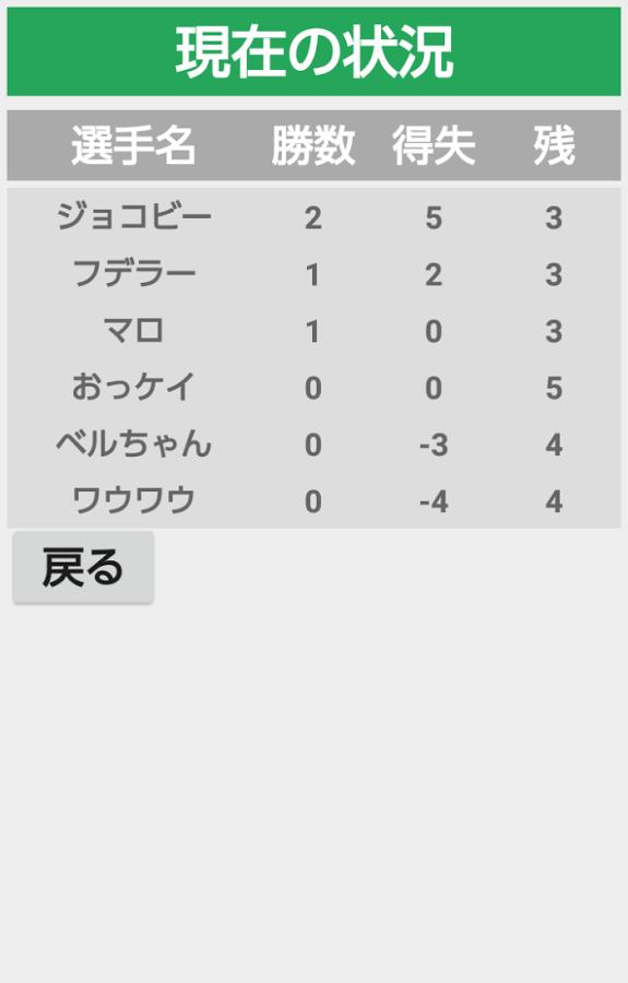 「テニス総当り戦管理アプリ」のスクリーンショット 2枚目