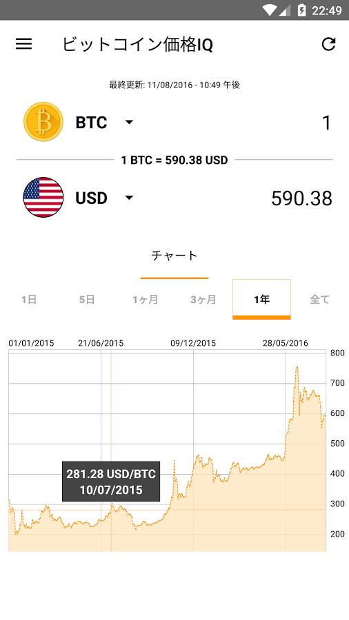 「ビットコイン価格 IQ」のスクリーンショット 1枚目