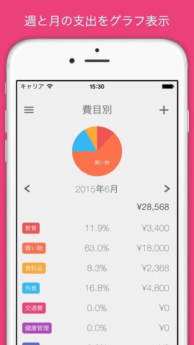 「Spends - 家計ノート・支出管理」のスクリーンショット 2枚目