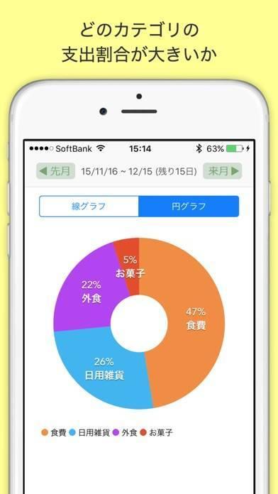 「袋分家計簿 : 簡単人気の家計簿アプリ」のスクリーンショット 2枚目