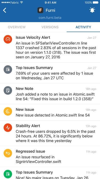 「Fabric - analytics and alerts」のスクリーンショット 2枚目