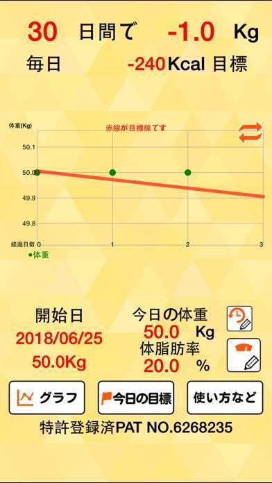 「朝はかるだけダイエット 赤い目標線で体重管理」のスクリーンショット 1枚目