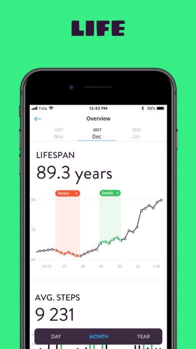 「Gero Lifespan」のスクリーンショット 2枚目