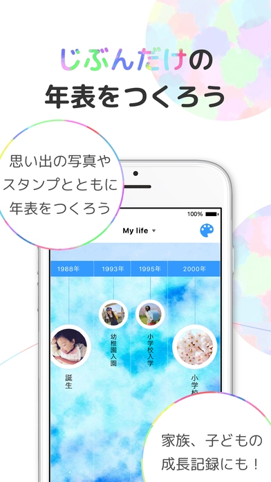 「つながる年表作成アプリchronii(クロニー)」のスクリーンショット 2枚目