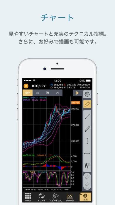 「GMOコイン公式仮想通貨FXアプリ ビットレ君」のスクリーンショット 3枚目