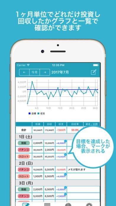 「ギャンブル収支管理メモ」のスクリーンショット 1枚目