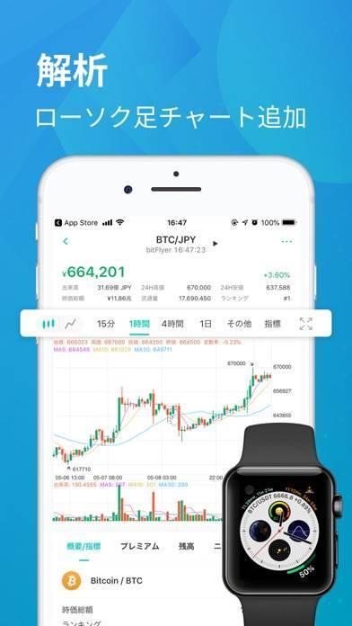 「コイン相場 - ビットコイン&仮想通貨アプリ」のスクリーンショット 3枚目