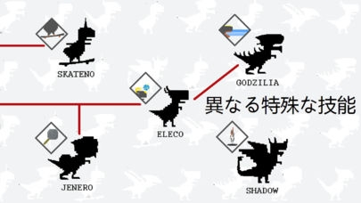 「10日寿命の龍育成」のスクリーンショット 3枚目