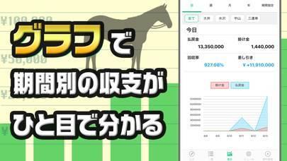「競馬収支 管理アプリ」のスクリーンショット 3枚目