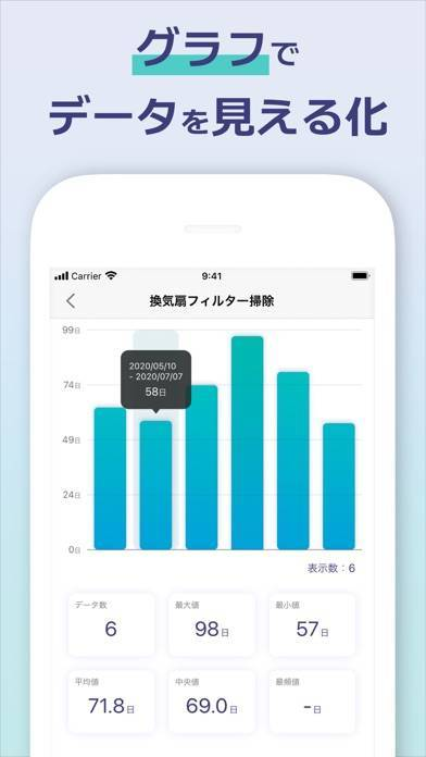 「Chekrica RE  - 日付メモ&経過日数の表示」のスクリーンショット 3枚目