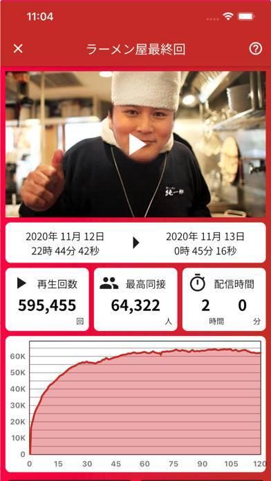 「カトホーム - 加藤純一視聴サポートアプリ」のスクリーンショット 2枚目