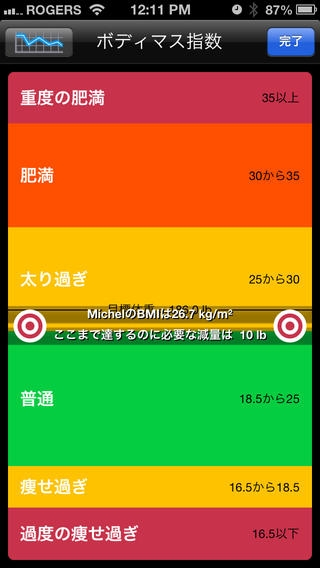 「Target WEIGHT for Adults (Personal Daily Weight Tracker & BMI)」のスクリーンショット 2枚目