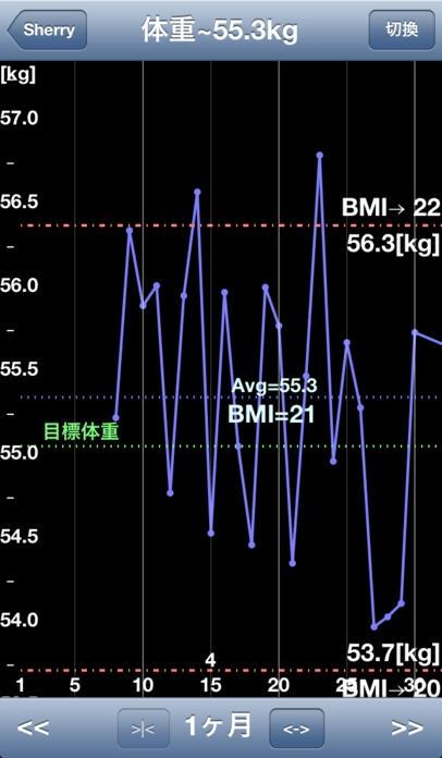 「体重カレンダー」のスクリーンショット 1枚目