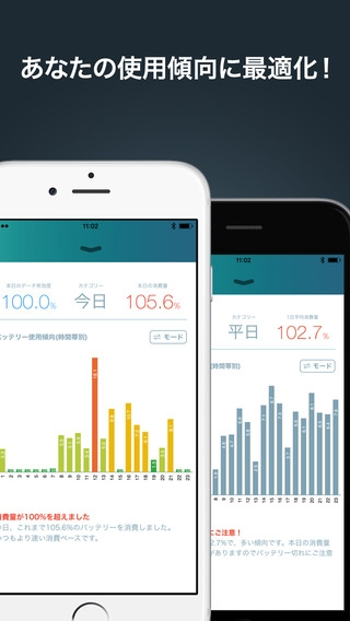 「電池予報 2 : Battery Forecaster バッテリー予報」のスクリーンショット 3枚目